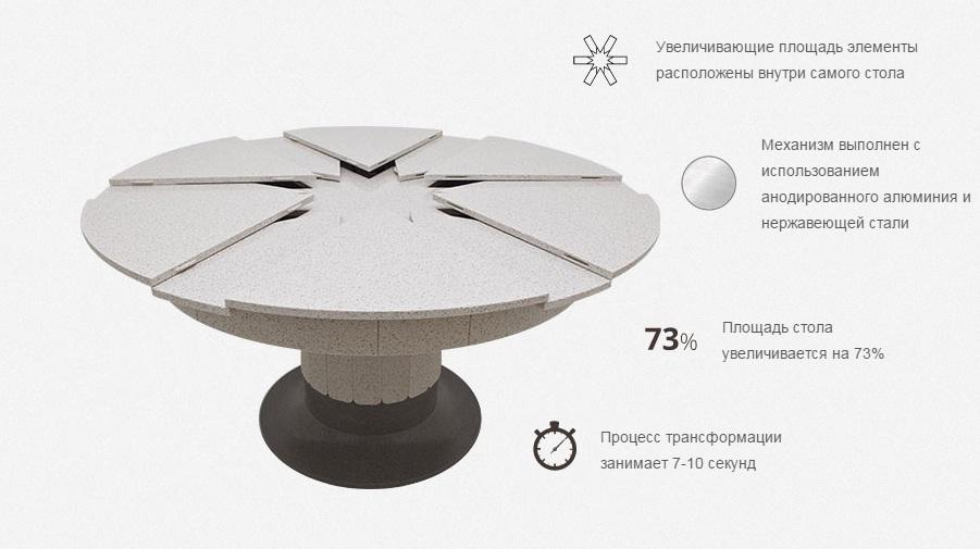 Необычный эксклюзивный чудо стол трансформер, радиальный (арт. М4106)